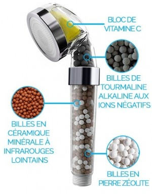 Le Pommeau De Douche Filtrant À La Vitamine C Et Aux Ions Négatifs